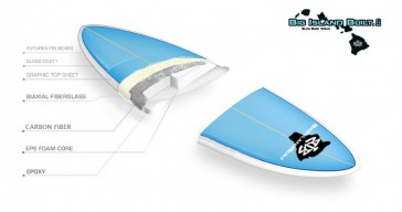 Big Island Custom Surfboard